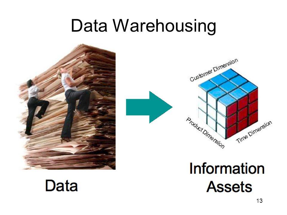13 Data Warehousing
