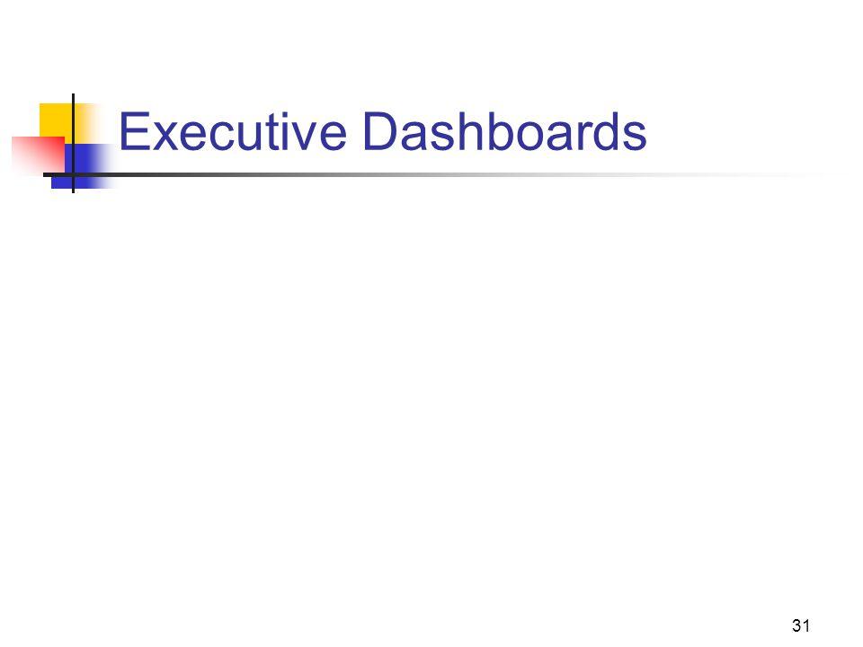 31 Executive Dashboards