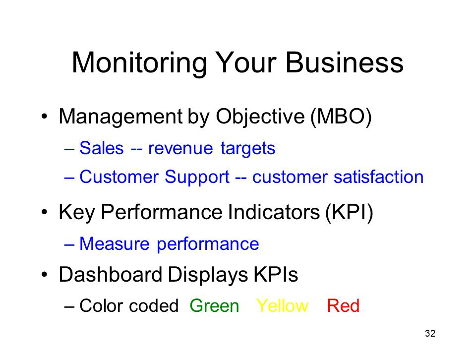 32 Monitoring Your Business Management by Objective (MBO) –Sales -- revenue targets –Customer Support -- customer satisfaction Key Performance Indicators (KPI) –Measure performance Dashboard Displays KPIs –Color coded Green Yellow Red