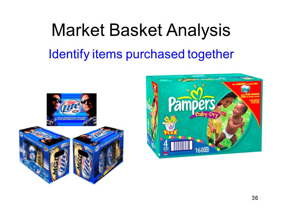 36 Market Basket Analysis Identify items purchased together