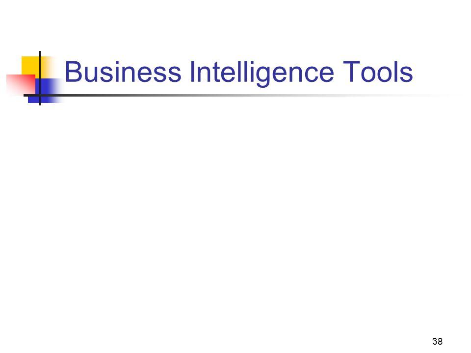 38 Business Intelligence Tools