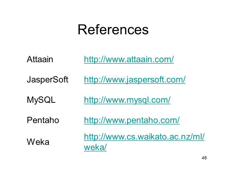 46 References Attaainhttp://www.attaain.com/ JasperSofthttp://www.jaspersoft.com/ MySQLhttp://www.mysql.com/ Pentahohttp://www.pentaho.com/ Weka http://www.cs.waikato.ac.nz/ml/ weka/