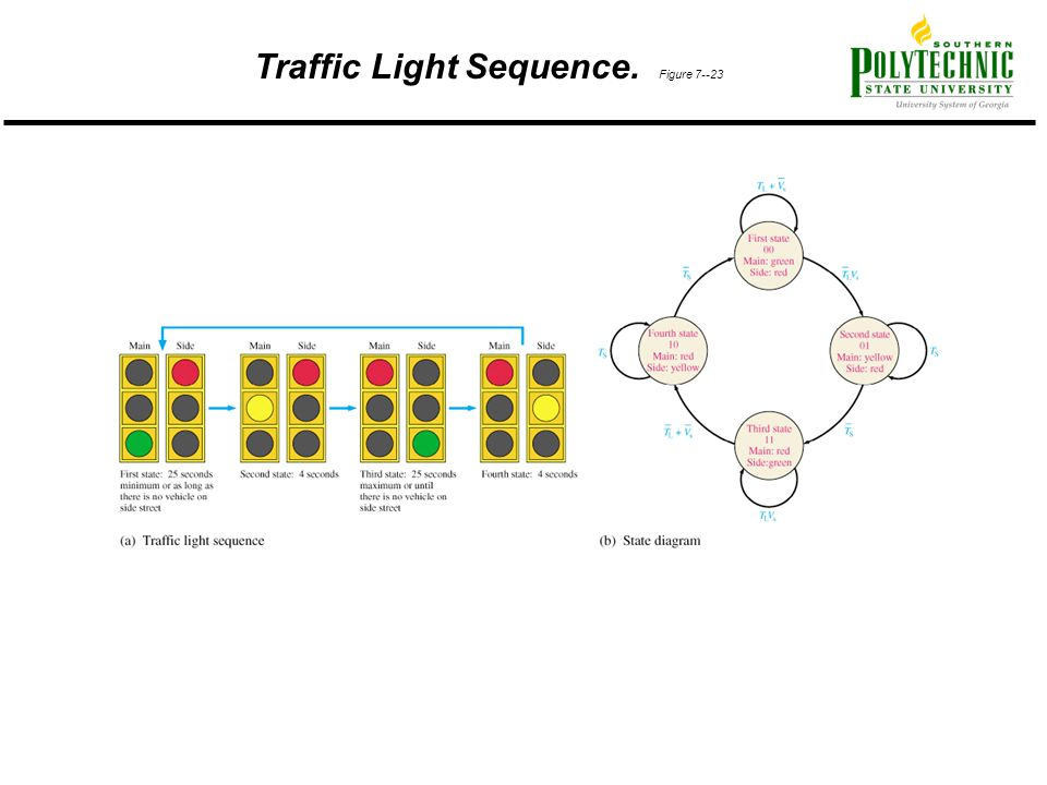 Traffic Light Sequence. Figure 7--23