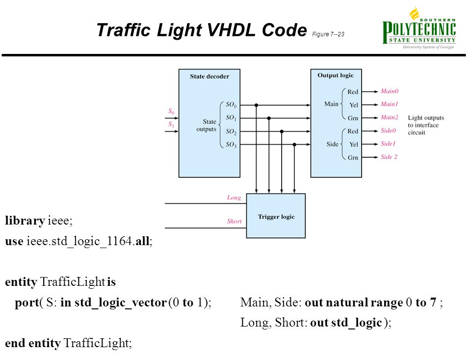 Traffic Light VHDL Code Figure 7--23 library ieee; use ieee.std_logic_1164.all; entity TrafficLight is port( S: in std_logic_vector (0 to 1); Main, Si