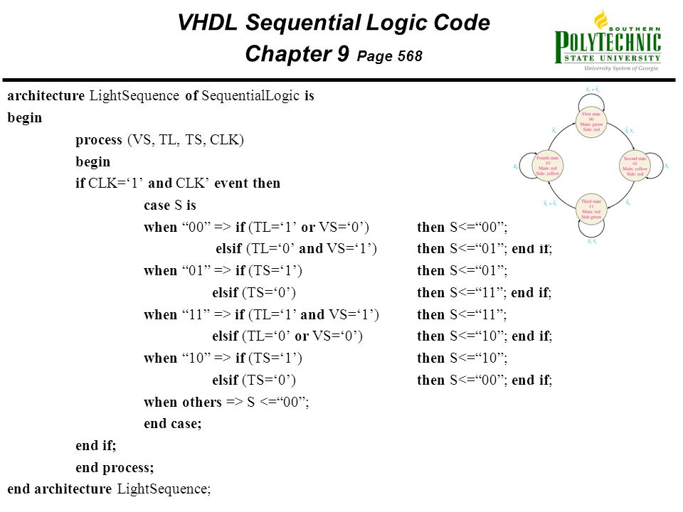 VHDL Sequential Logic Code Chapter 9 Page 568 architecture LightSequence of SequentialLogic is begin process (VS, TL, TS, CLK) begin if CLK='1' and CL