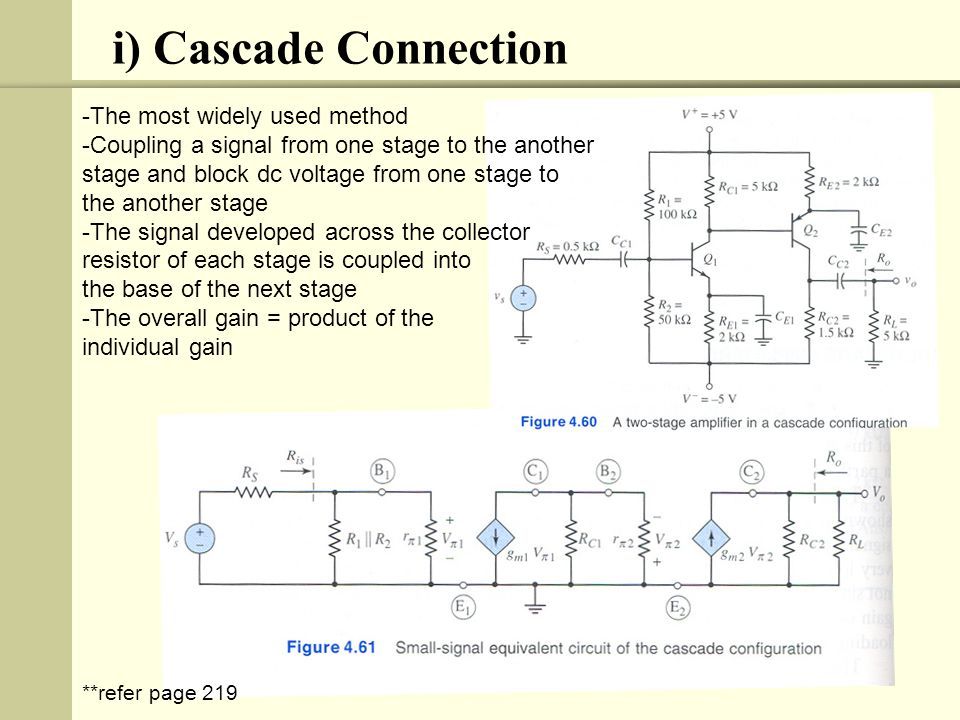 i) Cascade Connection (cont.)  small signal gain is: by determine the voltage gain at stages 1 & stage 2 therefore - the gain in dB  input resistance Output resistance - assume,so also Therefore