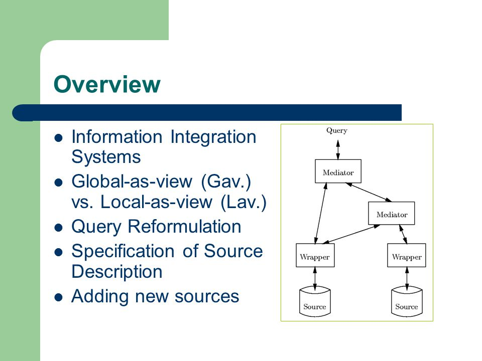 Overview Information Integration Systems Global-as-view (Gav.) vs. Local-as-view (Lav.) Query Reformulation Specification of Source Description Adding