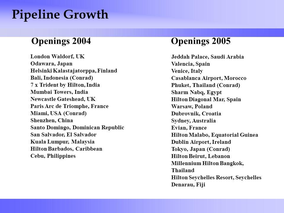 25 Pipeline Growth Openings 2004 London Waldorf, UK Odawara, Japan Helsinki Kalastajatorppa, Finland Bali, Indonesia (Conrad) 7 x Trident by Hilton, I