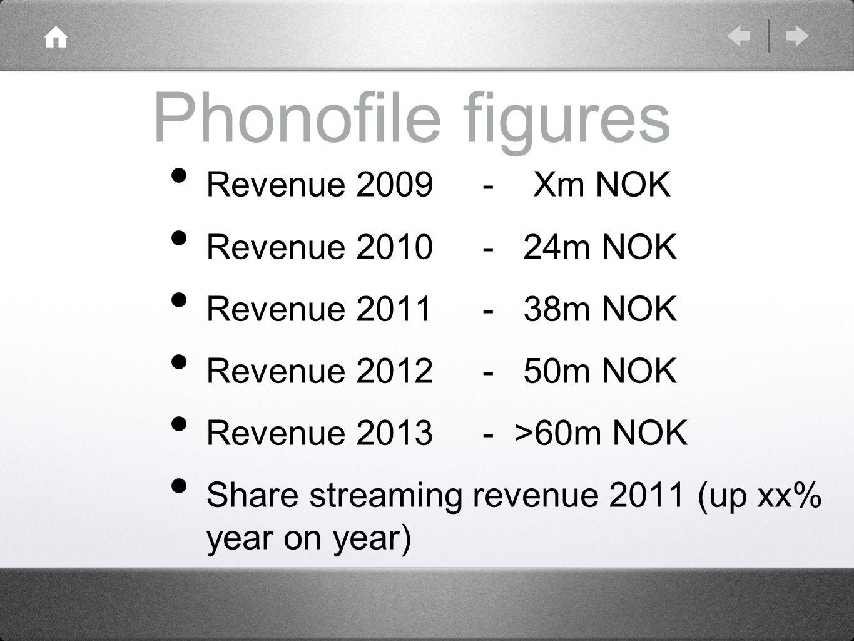 Phonofile figures Revenue 2009 - Xm NOK Revenue 2010 - 24m NOK Revenue 2011 - 38m NOK Revenue 2012 - 50m NOK Revenue 2013 - >60m NOK Share streaming revenue 2011 (up xx% year on year)