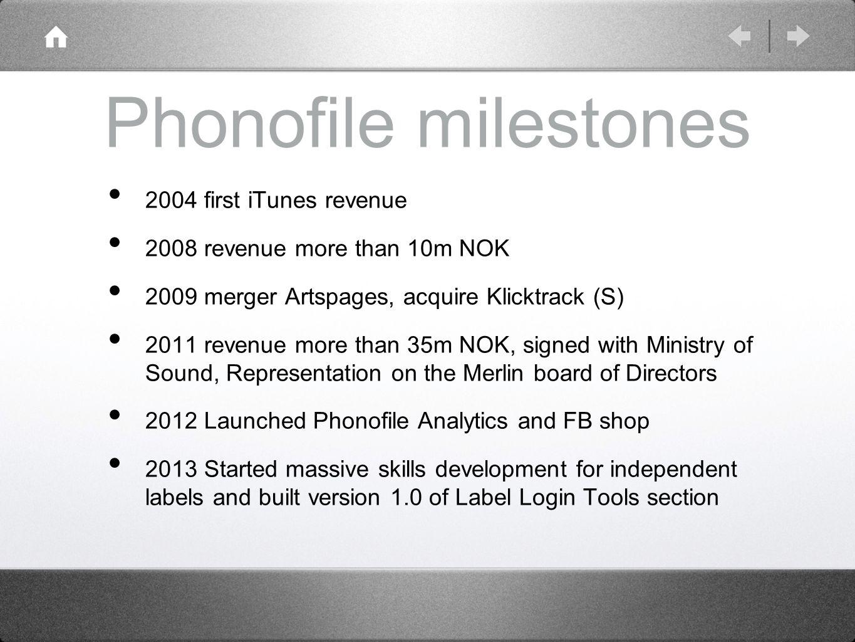 Phonofile milestones 2004 first iTunes revenue 2008 revenue more than 10m NOK 2009 merger Artspages, acquire Klicktrack (S) 2011 revenue more than 35m