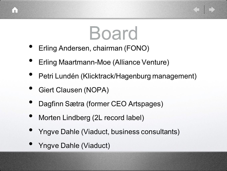 Board Erling Andersen, chairman (FONO) Erling Maartmann-Moe (Alliance Venture) Petri Lundén (Klicktrack/Hagenburg management) Giert Clausen (NOPA) Dagfinn Sætra (former CEO Artspages) Morten Lindberg (2L record label) Yngve Dahle (Viaduct, business consultants) Yngve Dahle (Viaduct)