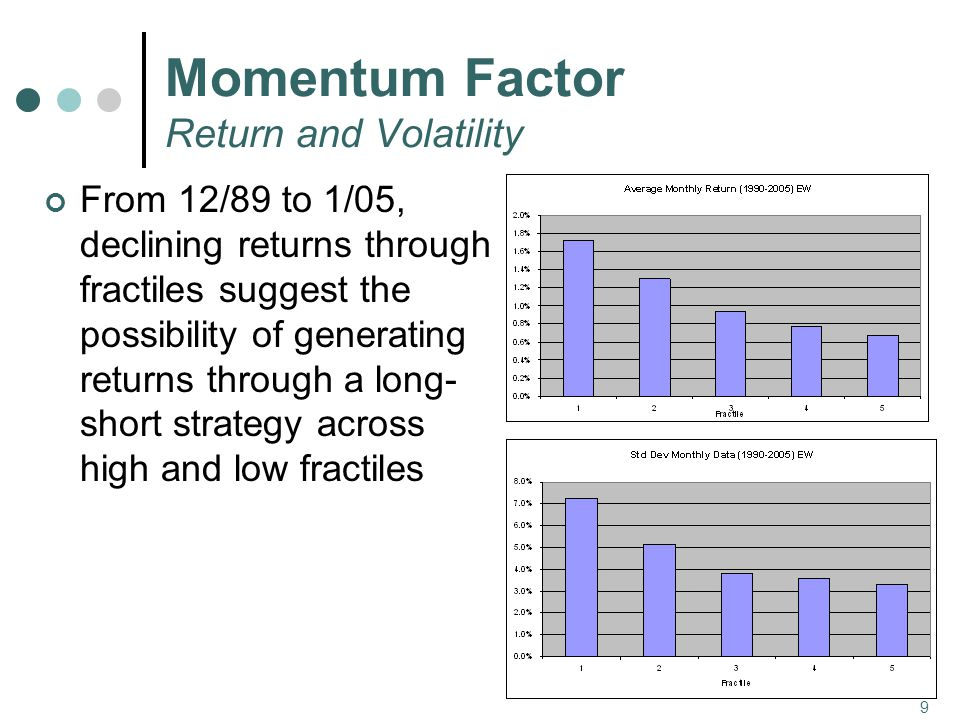 9 Momentum Factor Return and Volatility From 12/89 to 1/05, declining returns through fractiles suggest the possibility of generating returns through a long- short strategy across high and low fractiles