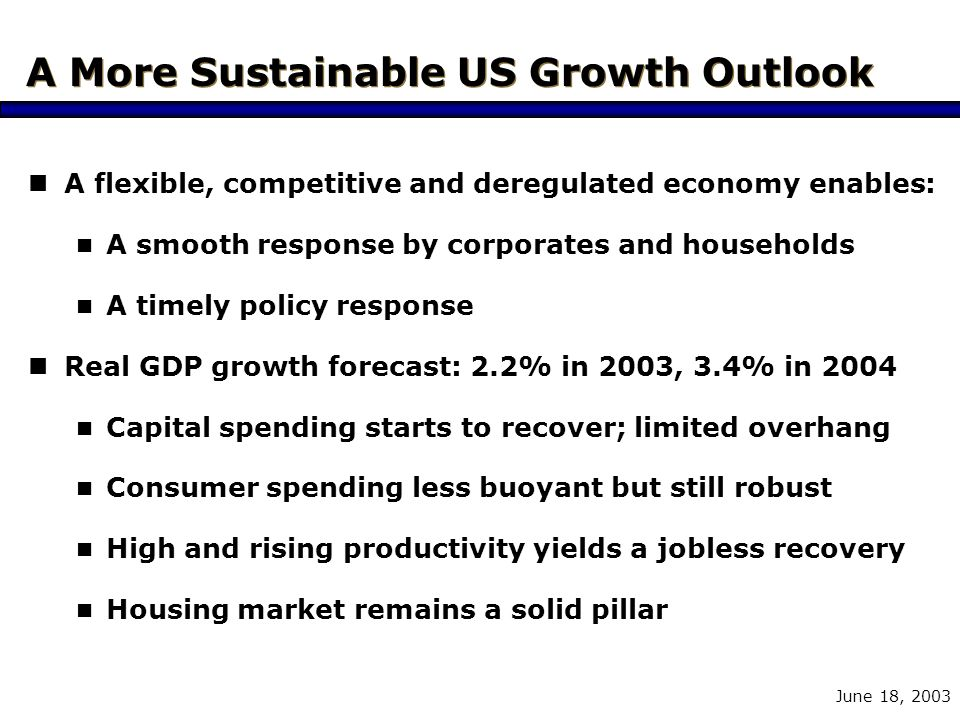 June 18, 2003 Actual Numbers Source: Bureau of Economic Analysis, last data point: Q1 03 ML Forecast Quarterly Real GDP (4 Quarter percentage change) Boom, Gloom and Modest US Recovery Actual Numbers Average 1996-2000: 4.0% Average 2001-2002: 1.4% Average 2003-2004: 2.8%
