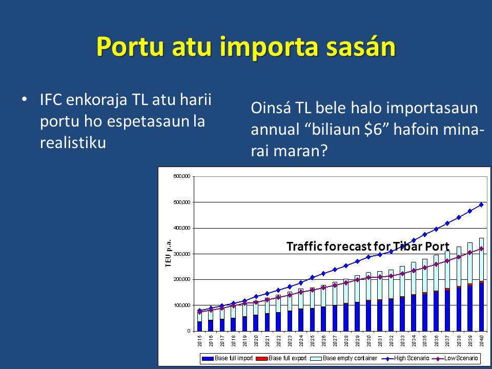 Portu atu importa sasán IFC enkoraja TL atu harii portu ho espetasaun la realistiku Traffic forecast for Tibar Port Oinsá TL bele halo importasaun annual biliaun $6 hafoin mina- rai maran?