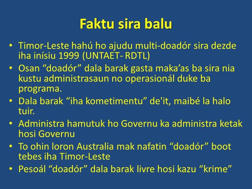 Faktu sira balu Timor-Leste hahú ho ajudu multi-doadór sira dezde iha inísiu 1999 (UNTAET- RDTL) Osan doadór dala barak gasta maka'as ba sira nia kustu administrasaun no operasionál duke ba programa.