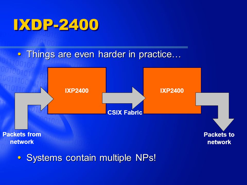IXDP-2400 Packets from network IXP2400 CSIX Fabric Packets to network  Things are even harder in practice…  Systems contain multiple NPs!