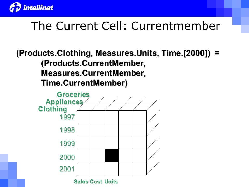 1999 2000 2001 Groceries Clothing Appliances SalesCostUnits (Products.Clothing, Measures.Units, Time.[2000]) = (Products.CurrentMember, Measures.CurrentMember, Time.CurrentMember) 1998 1997 The Current Cell: Currentmember