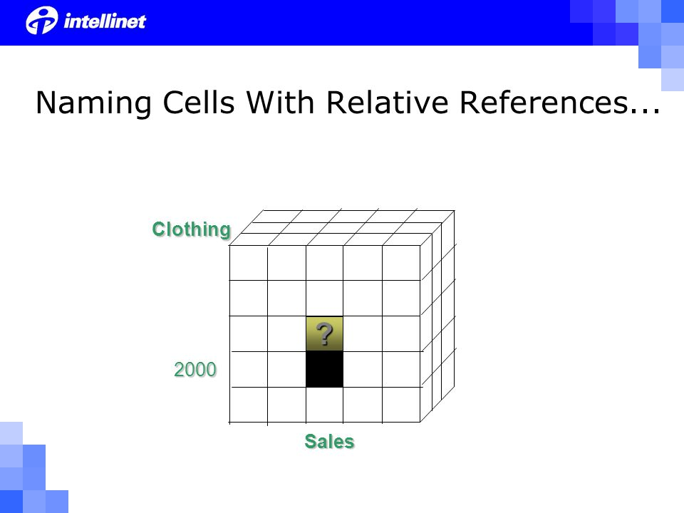 2000 Clothing Sales ? Naming Cells With Relative References...
