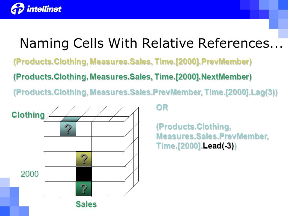 (Products.Clothing, Measures.Sales.PrevMember, Time.[2000].Lag(3)) 2000 Clothing Sales .