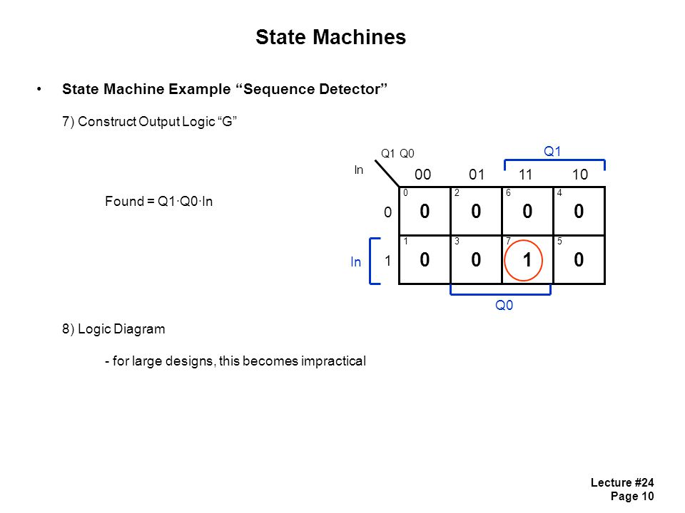 Lecture #24 Page 10 State Machines State Machine Example Sequence Detector 7) Construct Output Logic G Found = Q1∙Q0∙In 8) Logic Diagram - for large designs, this becomes impractical 00 00 Q1 Q0 In 0001 0 1 0 1 2 3 In Q1 0 1 6 7 0 0 4 5 1110 Q0