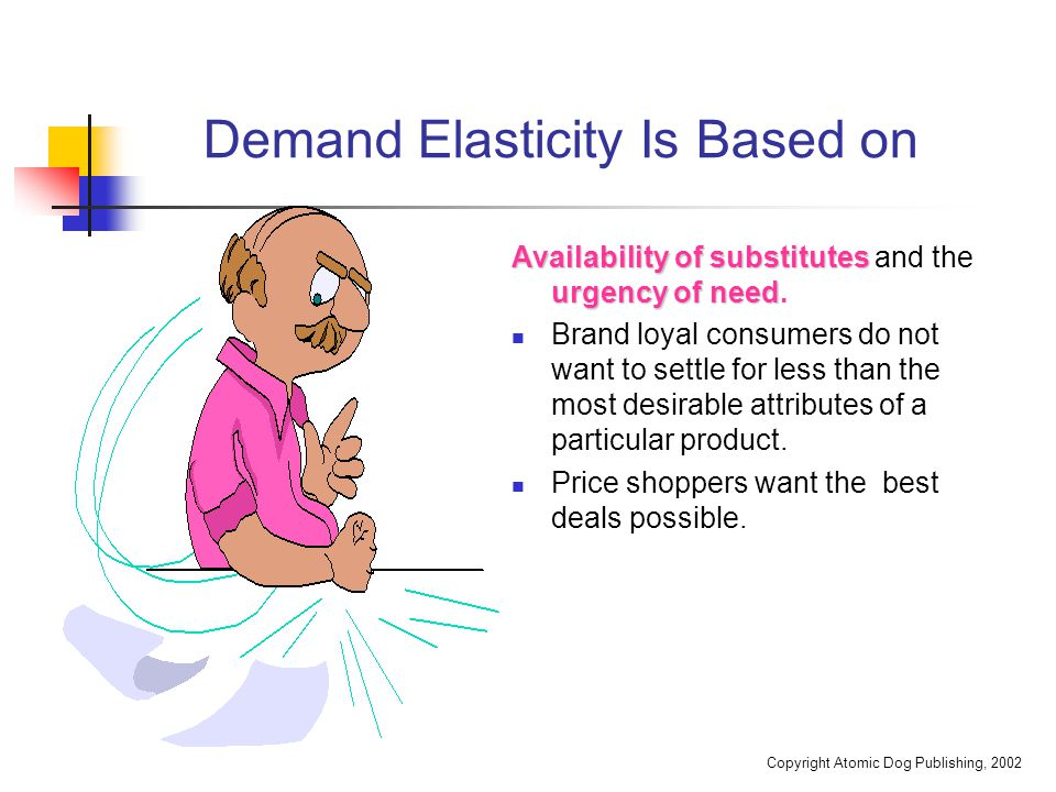 Copyright Atomic Dog Publishing, 2002 Demand Elasticity Is Based on Availability of substitutes urgency of need Availability of substitutes and the urgency of need.