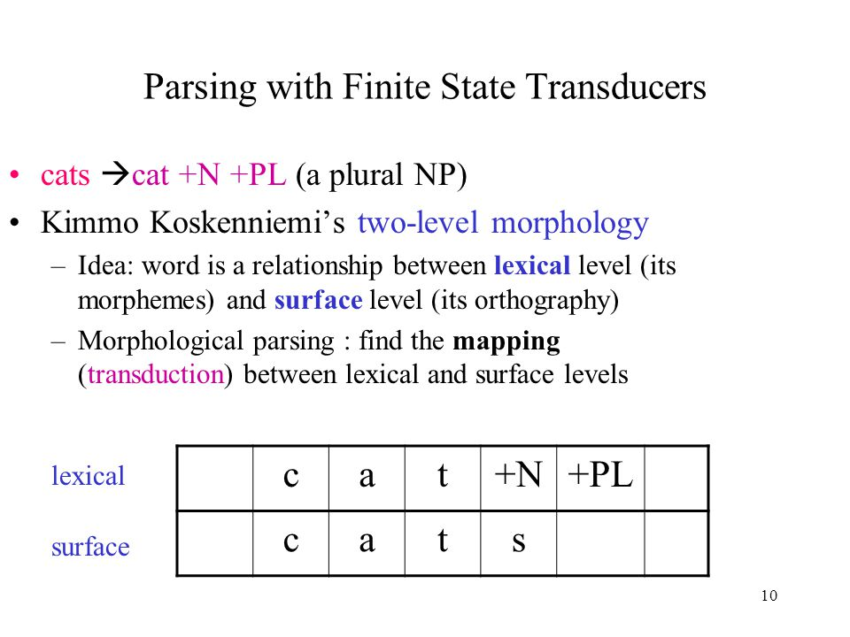 10 Parsing with Finite State Transducers cats  cat +N +PL (a plural NP) Kimmo Koskenniemi's two-level morphology –Idea: word is a relationship between lexical level (its morphemes) and surface level (its orthography) –Morphological parsing : find the mapping (transduction) between lexical and surface levels cat+N+PL cats lexical surface