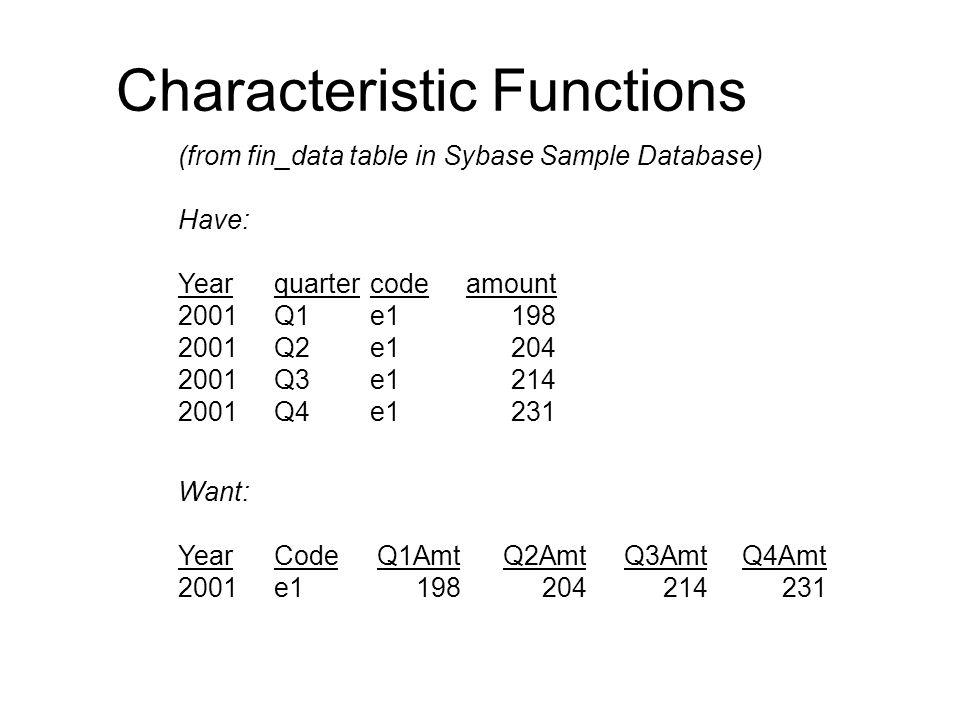 Characteristic Functions Using CF1 & CF2 SELECT year, code, quarter, amount, (CASE WHEN quarter = 'Q1' THEN 1 ELSE 0 END) * amount AS Q1Amt, (CASE WHEN quarter = 'Q2' THEN 1 ELSE 0 END) * amount AS Q2Amt FROM fin_data WHERE code = 'e1' Yields: YearcodequarteramountQ1AmtQ2Amt 1999e1Q11011010 1999e1Q293093 1999e1Q312900 1999e1Q414500 2000e1Q11531530 2000e1Q21490149