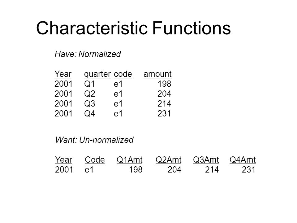 Characteristic Functions Group By Year SELECT year, MAX(code) AS fin_code, SUM((CASE WHEN quarter = 'Q1' THEN 1 ELSE 0 END) * amount) AS Q1Amt, SUM((CASE WHEN quarter = 'Q2' THEN 1 ELSE 0 END) * amount) AS Q2Amt FROM fin_data WHERE code = 'e1' GROUP BY year Yields: yearfin_codeQ1AmtQ2Amt 1999e110193 2000e1153149 2001e1198204