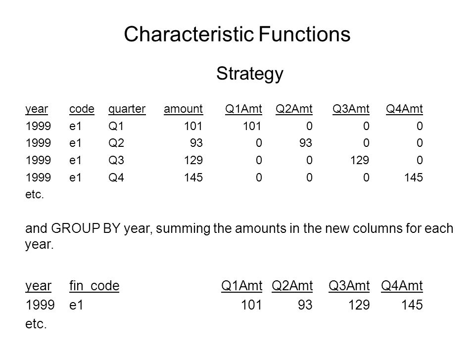 Characteristic Functions Strategy and GROUP BY year, summing the amounts in the new columns for each year.