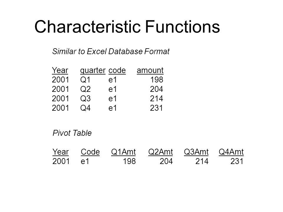 Characteristic Functions Pivot Table YearCodeQ1AmtQ2AmtQ3AmtQ4Amt 2001e1 198 204 214 231 Similar to Excel Database Format Yearquartercodeamount 2001Q1e1 198 2001Q2e1 204 2001Q3e1 214 2001Q4e1 231