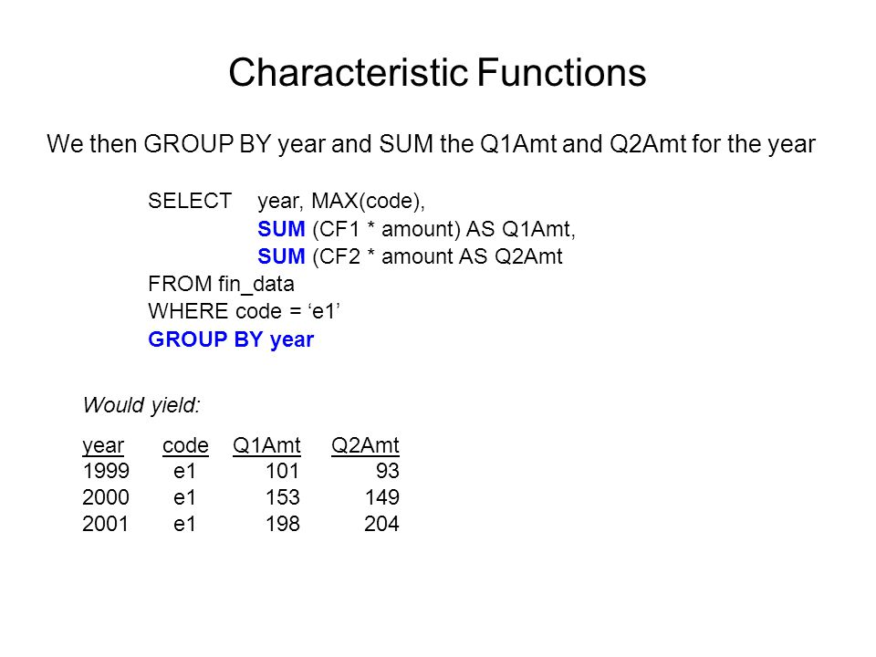 Characteristic Functions We then GROUP BY year and SUM the Q1Amt and Q2Amt for the year SELECT year, MAX(code), SUM (CF1 * amount) AS Q1Amt, SUM (CF2 * amount AS Q2Amt FROM fin_data WHERE code = 'e1' GROUP BY year Would yield: yearcode Q1AmtQ2Amt 1999e110193 2000e1153149 2001e1198204