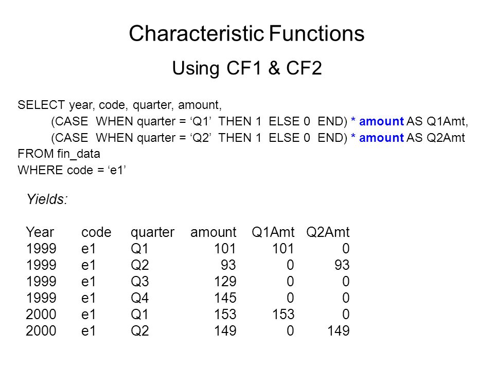 Characteristic Functions Using CF1 & CF2 SELECT year, code, quarter, amount, (CASE WHEN quarter = 'Q1' THEN 1 ELSE 0 END) * amount AS Q1Amt, (CASE WHEN quarter = 'Q2' THEN 1 ELSE 0 END) * amount AS Q2Amt FROM fin_data WHERE code = 'e1' Yields: YearcodequarteramountQ1AmtQ2Amt 1999e1Q11011010 1999e1Q293093 1999e1Q312900 1999e1Q414500 2000e1Q11531530 2000e1Q21490149
