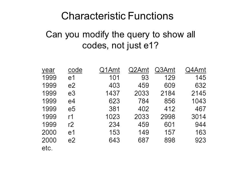 Characteristic Functions Can you modify the query to show all codes, not just e1.