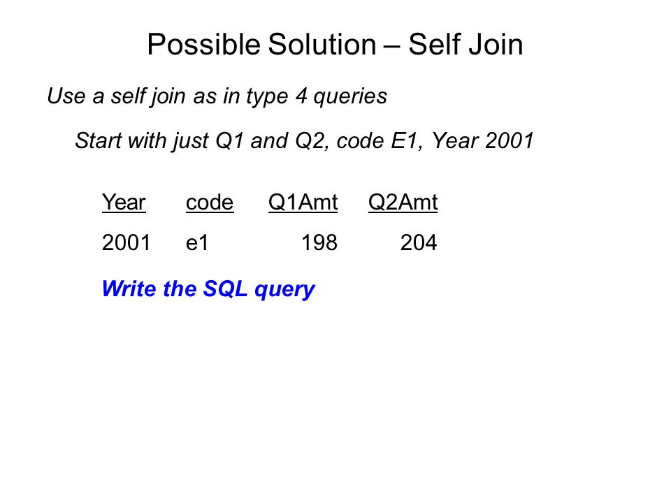 Possible Solution – Self Join Start with just Q1 and Q2, code E1, Year 2001 YearcodeQ1AmtQ2Amt 2001e1198204 Use a self join as in type 4 queries Write the SQL query