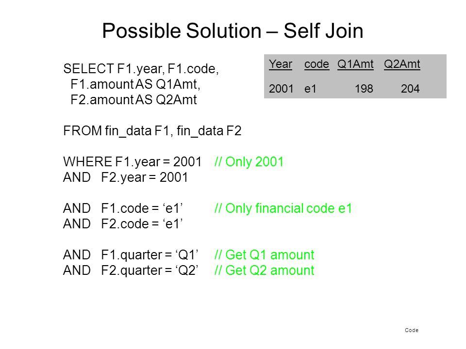 Possible Solution – SubQueries Expand to all four quarters YearcodeQ1AmtQ2AmtQ3AmtQ4Amt 1999e110193129145 2000e1153149157163 2001e1198204214231