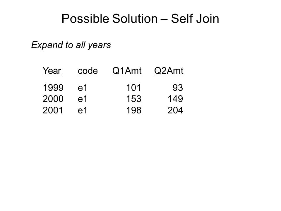 Possible Solution – SubQueries Code All four quarters SELECT F1.year, F1.code, F1.amount AS Q1Amt, ( SELECT F2.amount as Q2Amt FROM fin_data F2 WHERE F2.quarter = 'Q2' AND F2.code = 'e1' AND F2.year = F1.year ), ( SELECT F2.amount as Q3Amt FROM fin_data F2 WHERE F2.quarter = 'Q3' AND F2.code = 'e1' AND F2.year = F1.year ), YearcodeQ1AmtQ2AmtQ3AmtQ4Amt 1999e110193129145 2000e1153149157163 2001e1198204214231 ( SELECT F2.amount as Q4Amt FROM fin_data F2 WHERE F2.quarter = 'Q4' AND F2.code = 'e1' AND F2.year = F1.year ) FROM fin_data F1 WHERE F1.quarter = 'Q1' AND F1.code = 'e1'