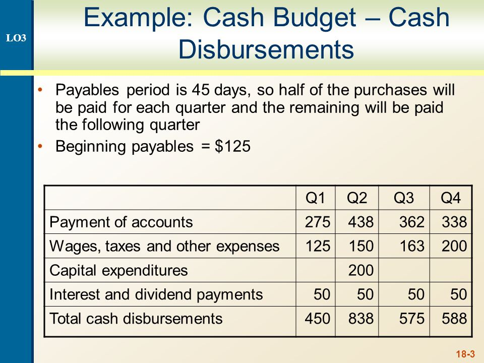 18-3 Example: Cash Budget – Cash Disbursements Payables period is 45 days, so half of the purchases will be paid for each quarter and the remaining will be paid the following quarter Beginning payables = $125 Q1Q2Q3Q4 Payment of accounts275438362338 Wages, taxes and other expenses125150163200 Capital expenditures200 Interest and dividend payments50 Total cash disbursements450838575588 LO3