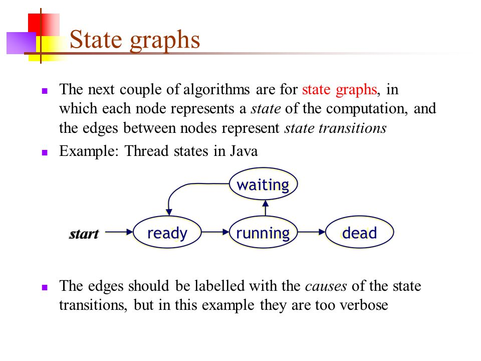 State graphs The next couple of algorithms are for state graphs, in which each node represents a state of the computation, and the edges between nodes