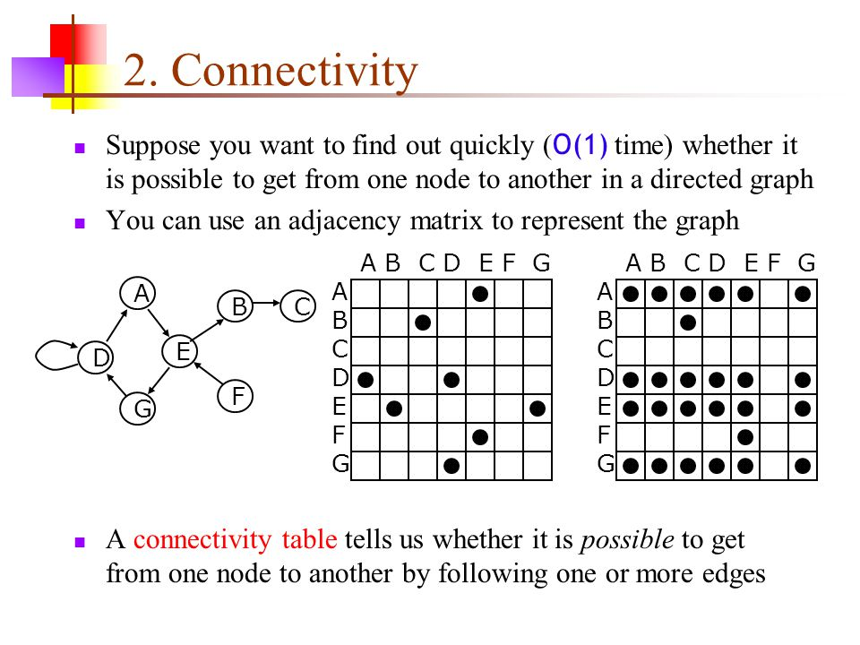 2. Connectivity Suppose you want to find out quickly ( O(1) time) whether it is possible to get from one node to another in a directed graph You can u