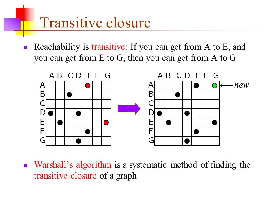 Transitive closure Reachability is transitive: If you can get from A to E, and you can get from E to G, then you can get from A to G Warshall's algori