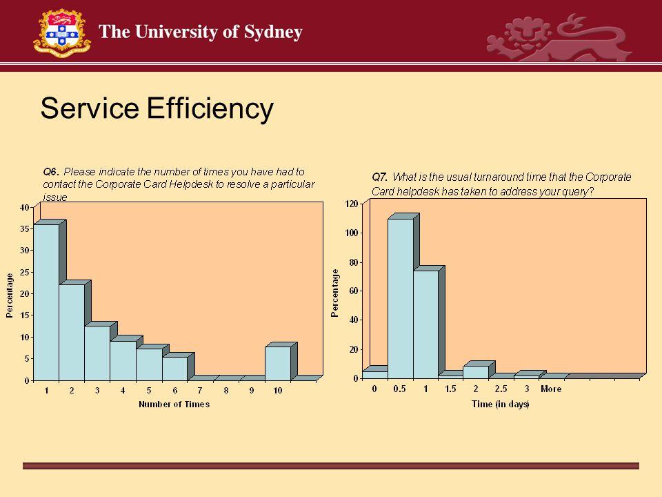 Service Efficiency