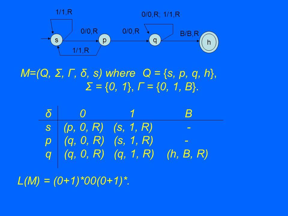 M=(Q, Σ, Γ, δ, s) where Q = {s, p, q, h}, Σ = {0, 1}, Г = {0, 1, B}. δ 0 1 B s (p, 0, R) (s, 1, R) - p (q, 0, R) (s, 1, R) - q (q, 0, R) (q, 1, R) (h,