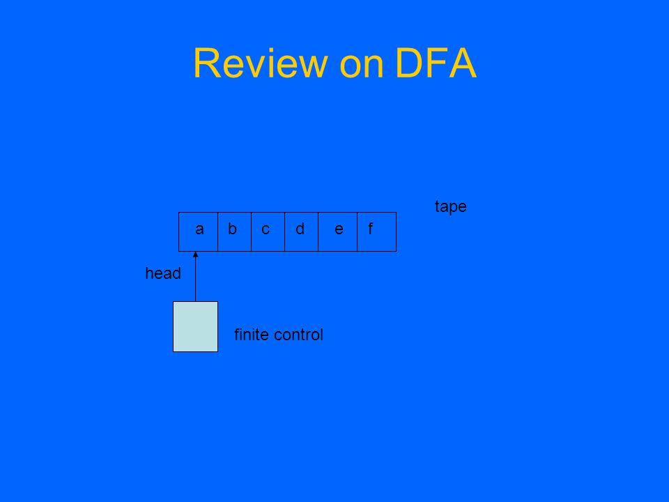 Review on DFA tape head finite control a b cdef