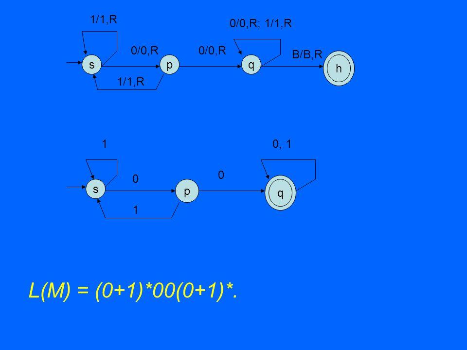 L(M) = (0+1)*00(0+1)*. spq h 1/1,R 0/0,R 1/1,R 0/0,R 0/0,R; 1/1,R B/B,R s p q 1 0 1 0 0, 1