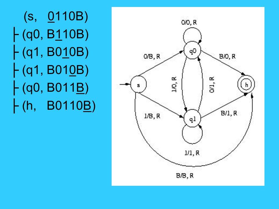 (s, 0110B) ├ (q0, B110B) ├ (q1, B010B) ├ (q0, B011B) ├ (h, B0110B)