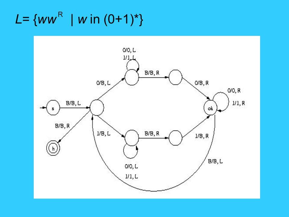 L= {ww   w in (0+1)*} R