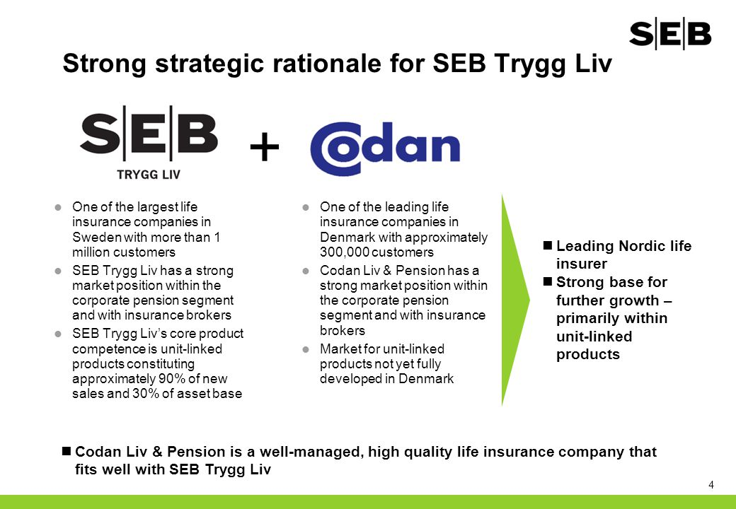 4 Strong strategic rationale for SEB Trygg Liv Codan Liv & Pension is a well-managed, high quality life insurance company that fits well with SEB Tryg