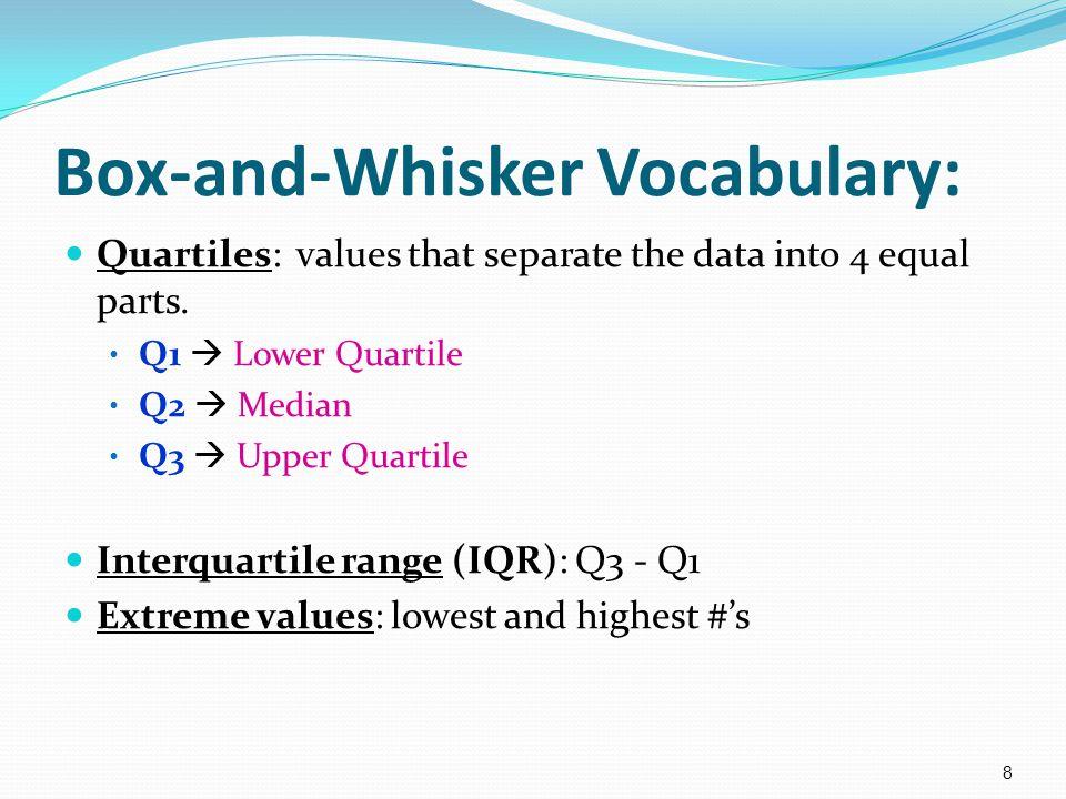 Box-and-Whisker Vocabulary: Quartiles: values that separate the data into 4 equal parts. Q1  Lower Quartile Q2  Median Q3  Upper Quartile Interquar