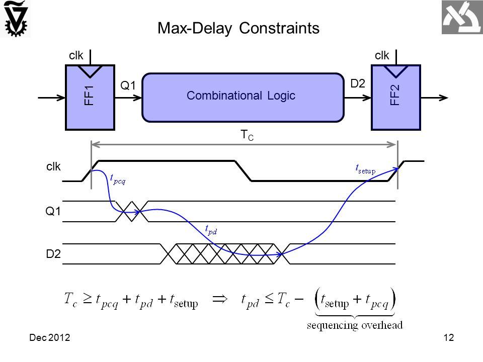 Dec 201212 Max-Delay Constraints Q1 D2 TCTC clk FF1 clk FF2 clk Combinational Logic Q1 D2