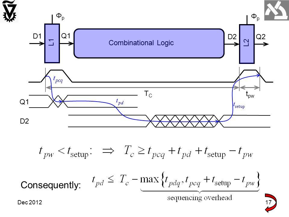 Dec 201217 Combinational Logic L1 ΦpΦp D1 Q1 L2 ΦpΦp D2 Q2 TCTC t pw D2 Q1 Consequently: